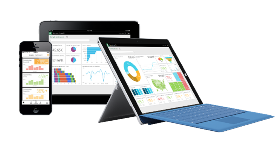 power bi devices