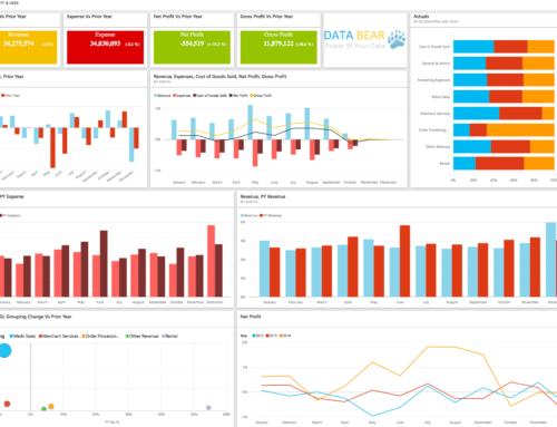 Power BI Profit and Loss Dashboard