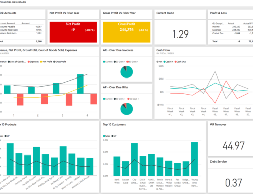 Power BI Financial Dashboard