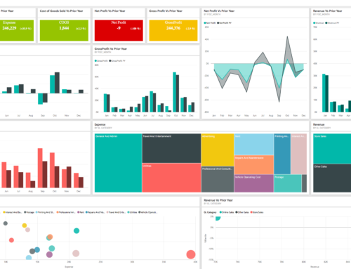 Power BI Profit & Loss Dashboard
