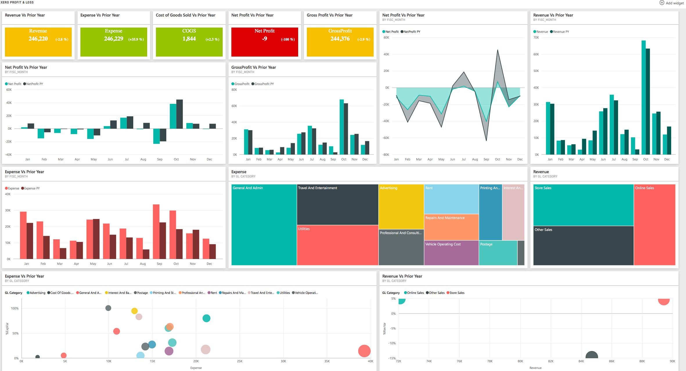 Data Bear P&L Dashboard