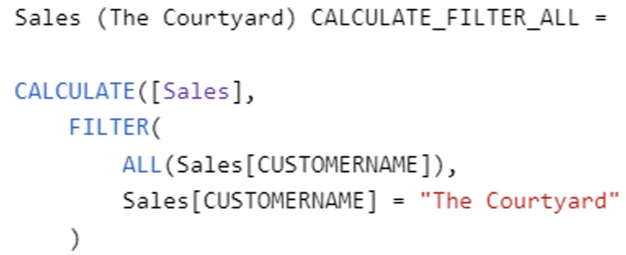 Sales_The Courtyard_CALCULATE_FILTER_ALL